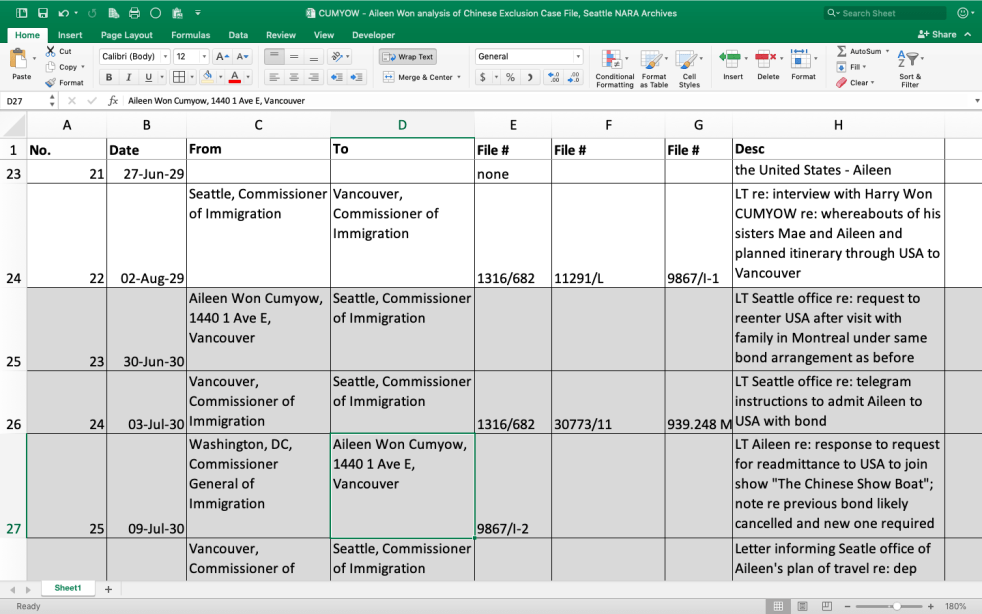 A spreadsheet example of correspondence analysis