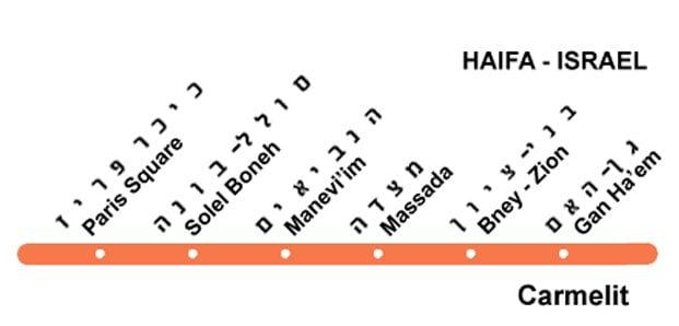 Fermate metropolitana funicolare Haifa in Israele
