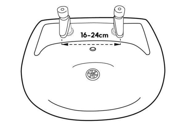 misure lavandino per Retromixer