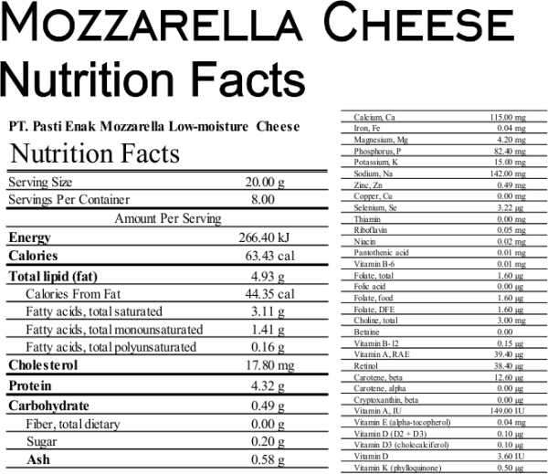 NutritionFacts Mozzarella low-moisture