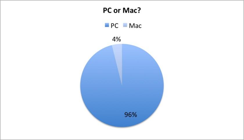 macorpc.jpg