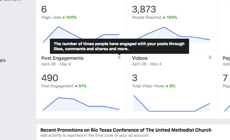 Facebook offers help prompts to better understand the analytic data for church social media