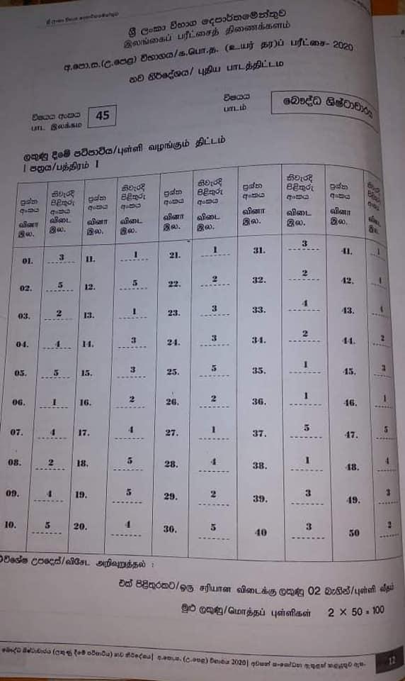 GCE A/L BC Marking Scheme In Sinhala Medium – 2020
