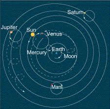 ptolemy-astrology