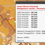 Mild Population Growth Predicted For Lower Merion Township Ardmore Pa Patch