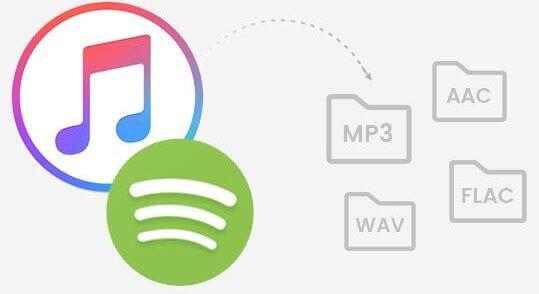 Sidify Music Converter Crack 2.1.2 + Keygen Full Latest Torrent