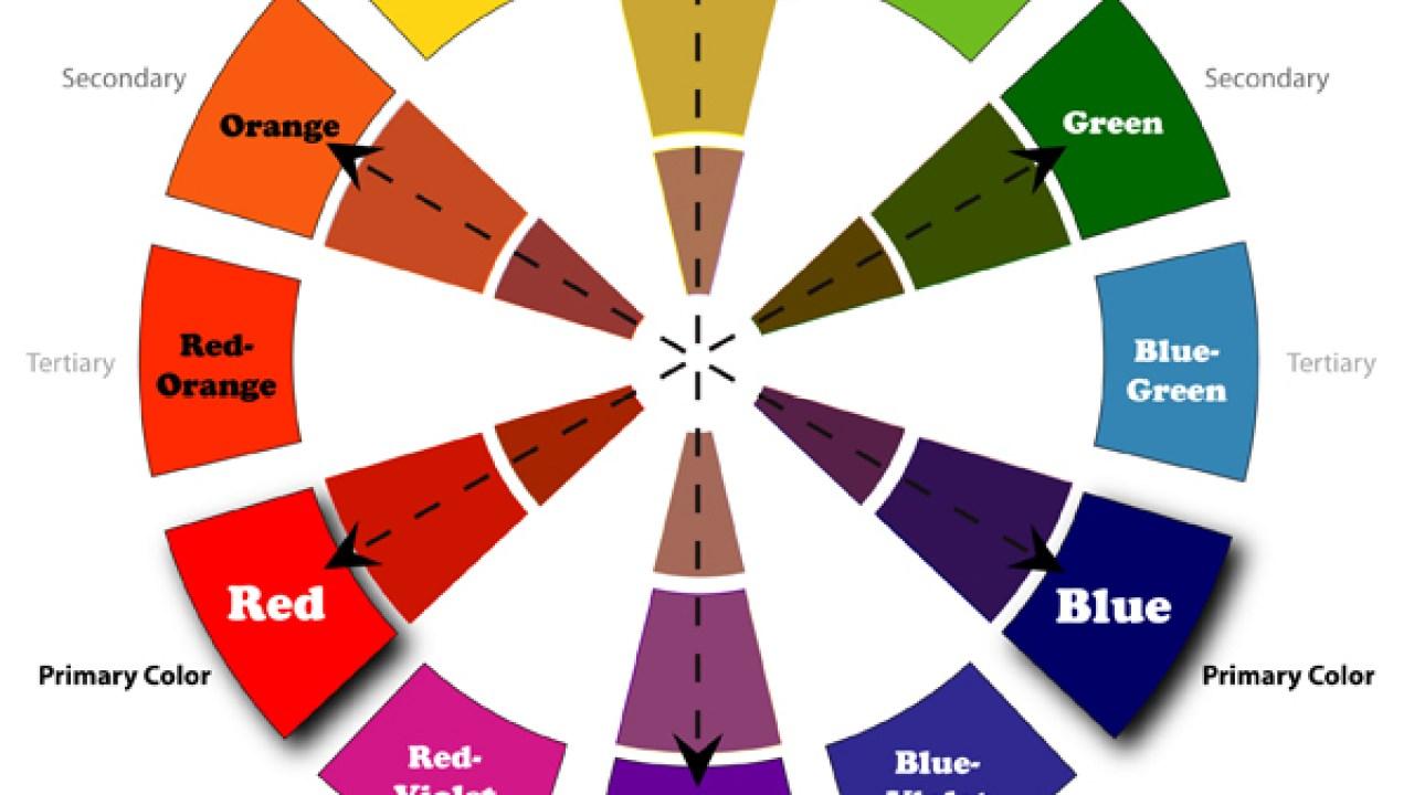 cuales son los doce colores basicos