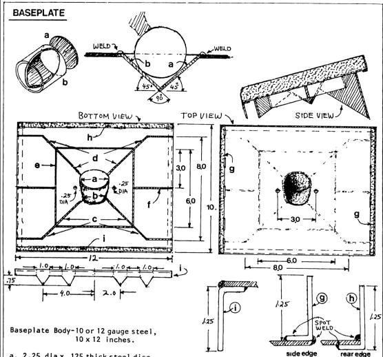 60mm Baseplate