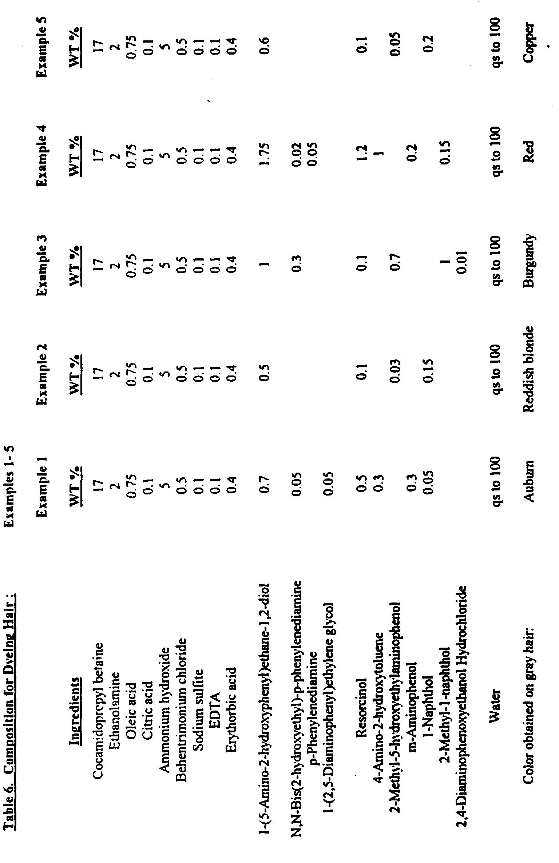 Peroxide Gray Hair | Wiring Diagram Database