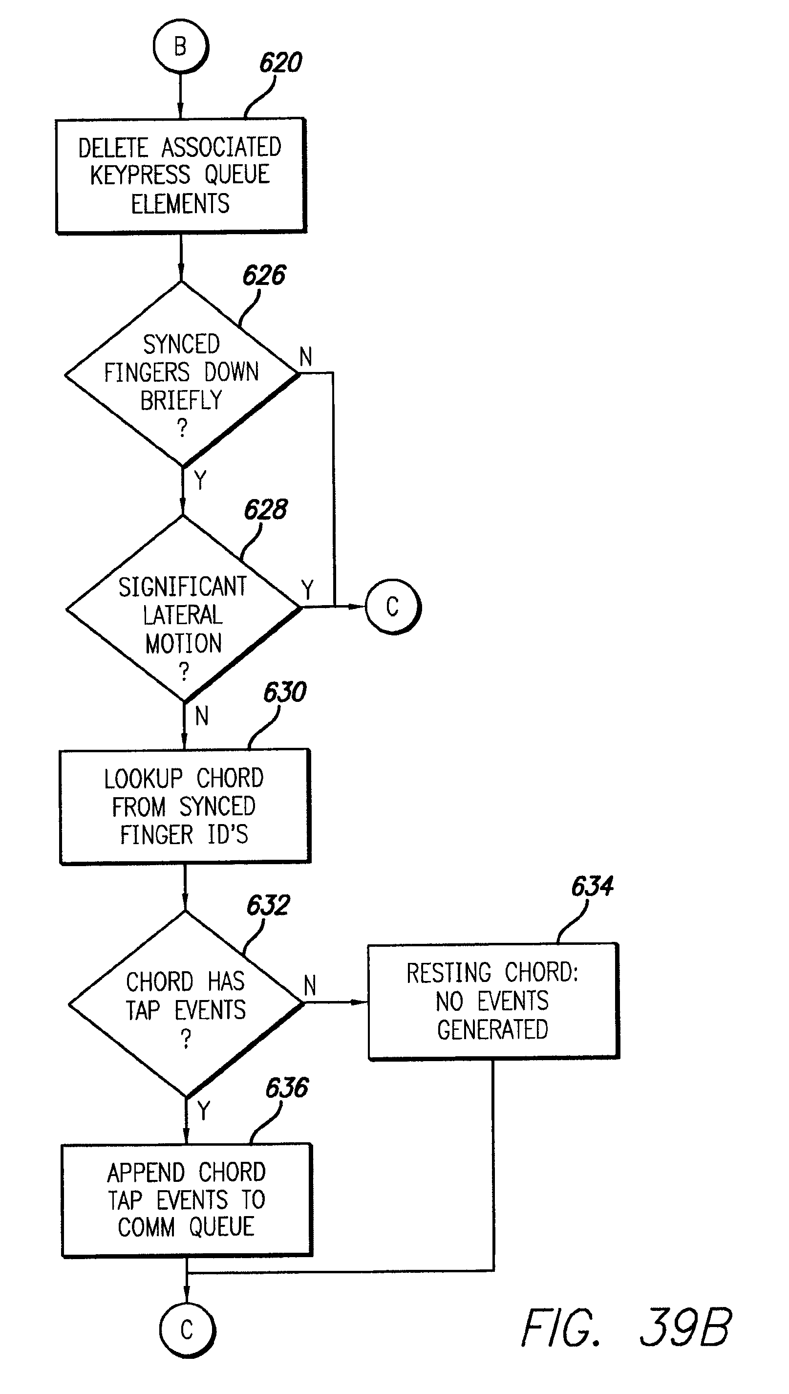 Us8730192b2 contact tracking and identification module for touch sensing patents