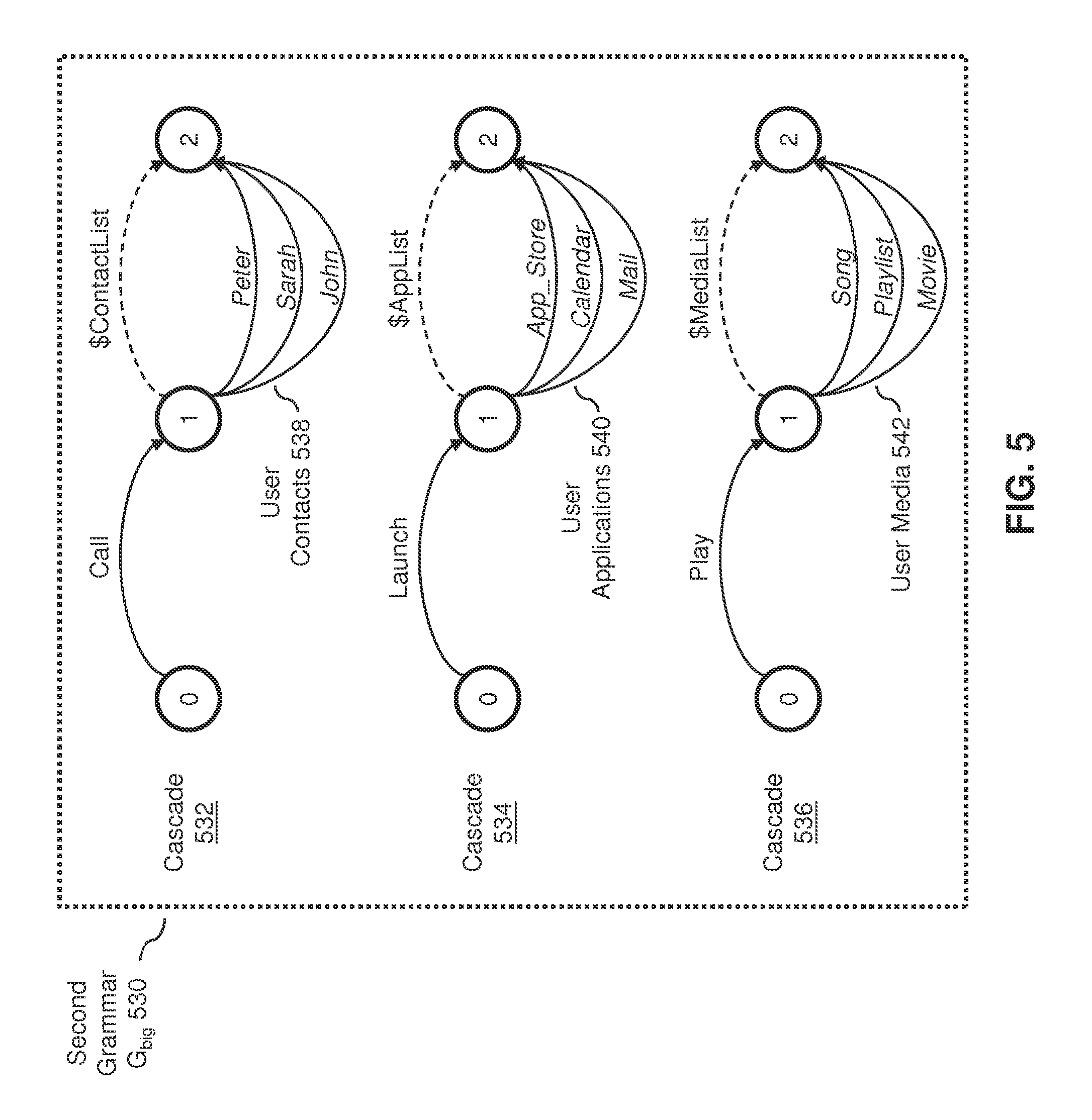 Us9502031b2 method for supporting dynamic grammars in wfst based asr patents
