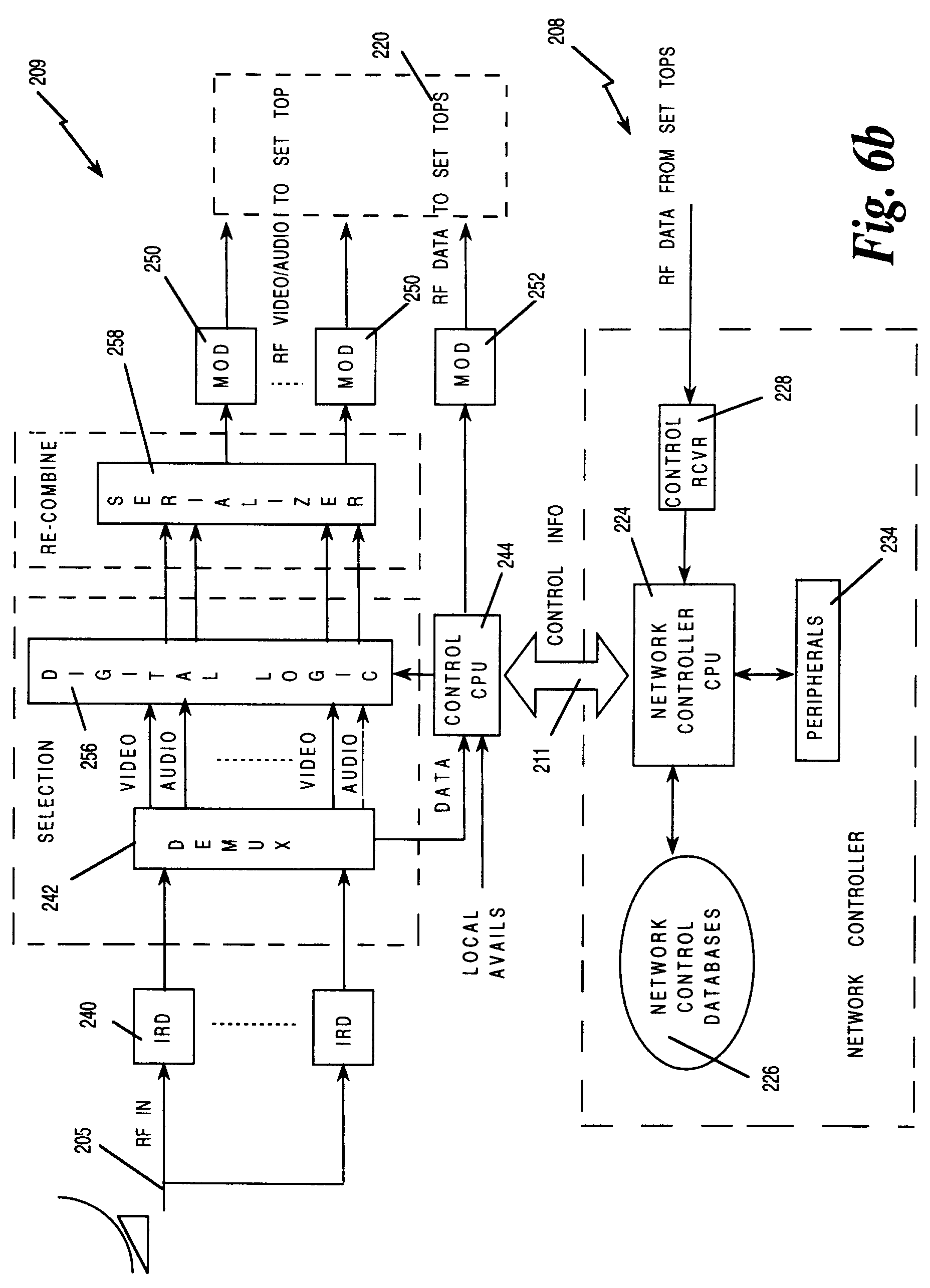 Elektrisches Schema Fur Phase Consuel