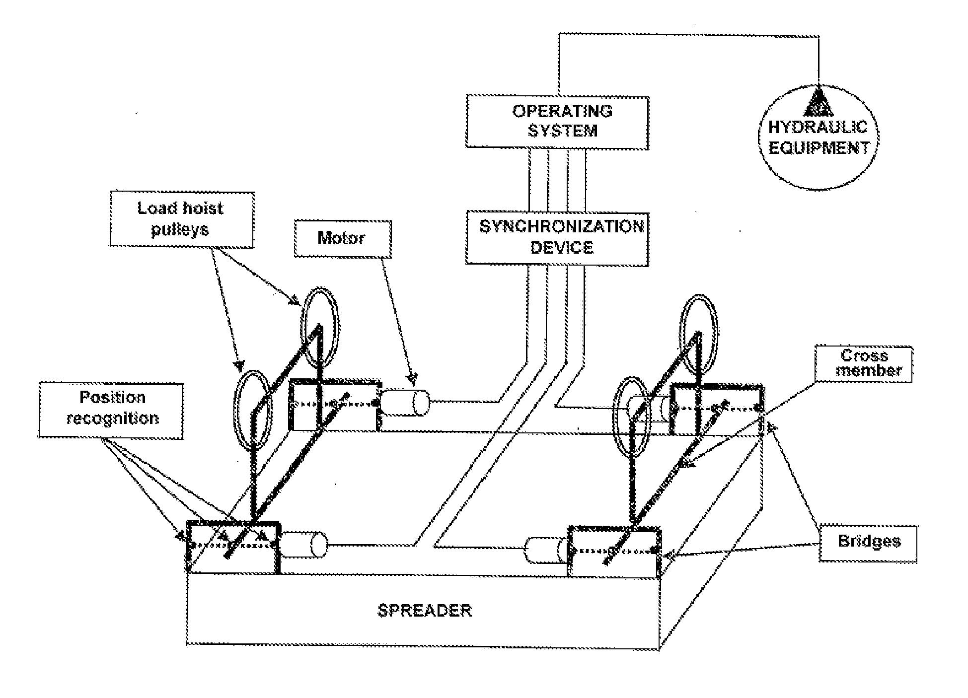Antique Hoist Pulleys | Wiring Diagram Database