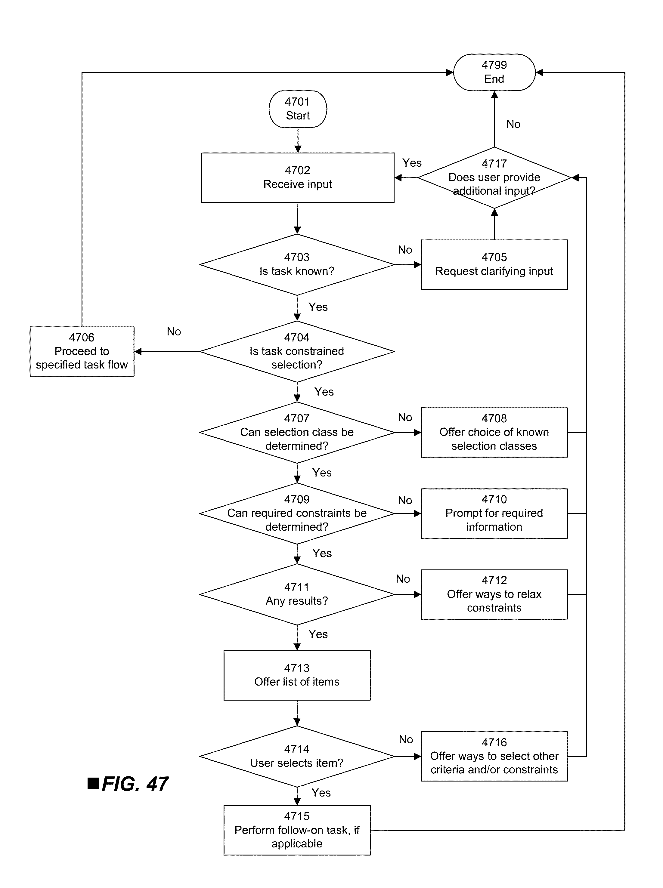 Us9117447b2 using event alert text as input to an automated assistant patents