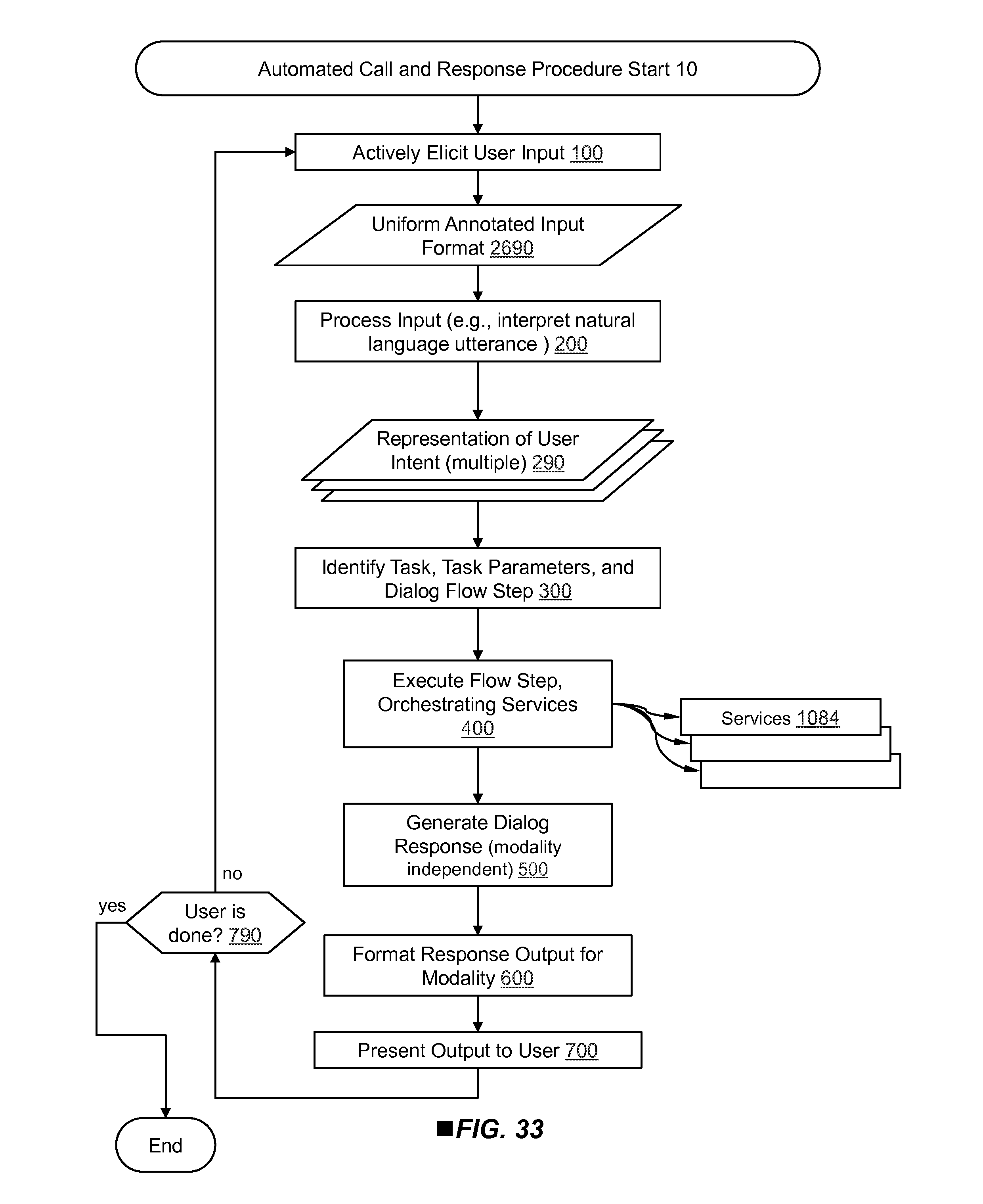 Us20130111348a1 prioritizing selection criteria by automated assistant patents