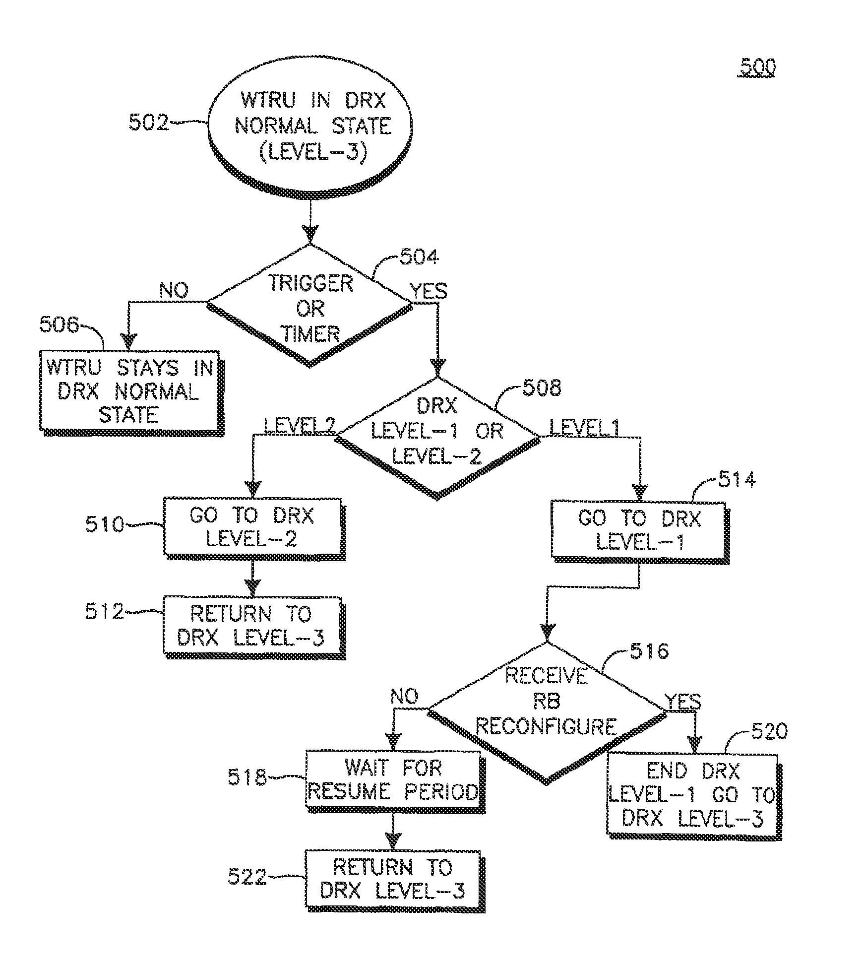 Kium Sorento Wiring Diagram