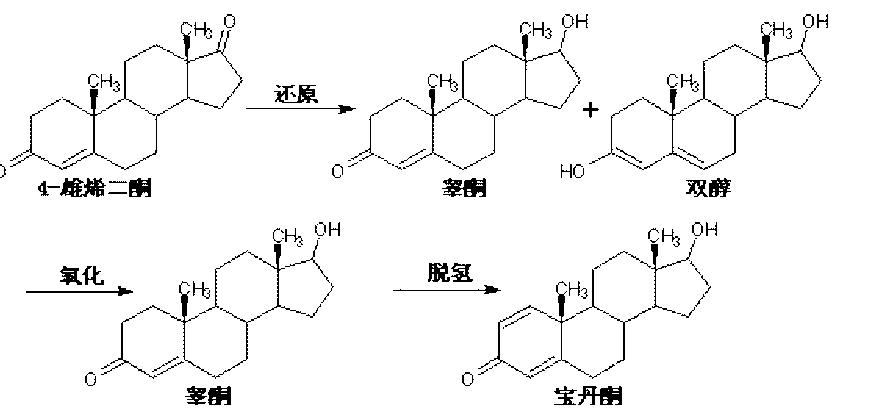 Figure CN104327143AD00032