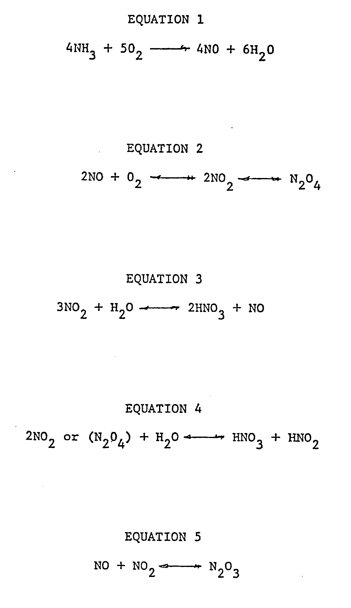 Equation For Ammonia Reacting With Water