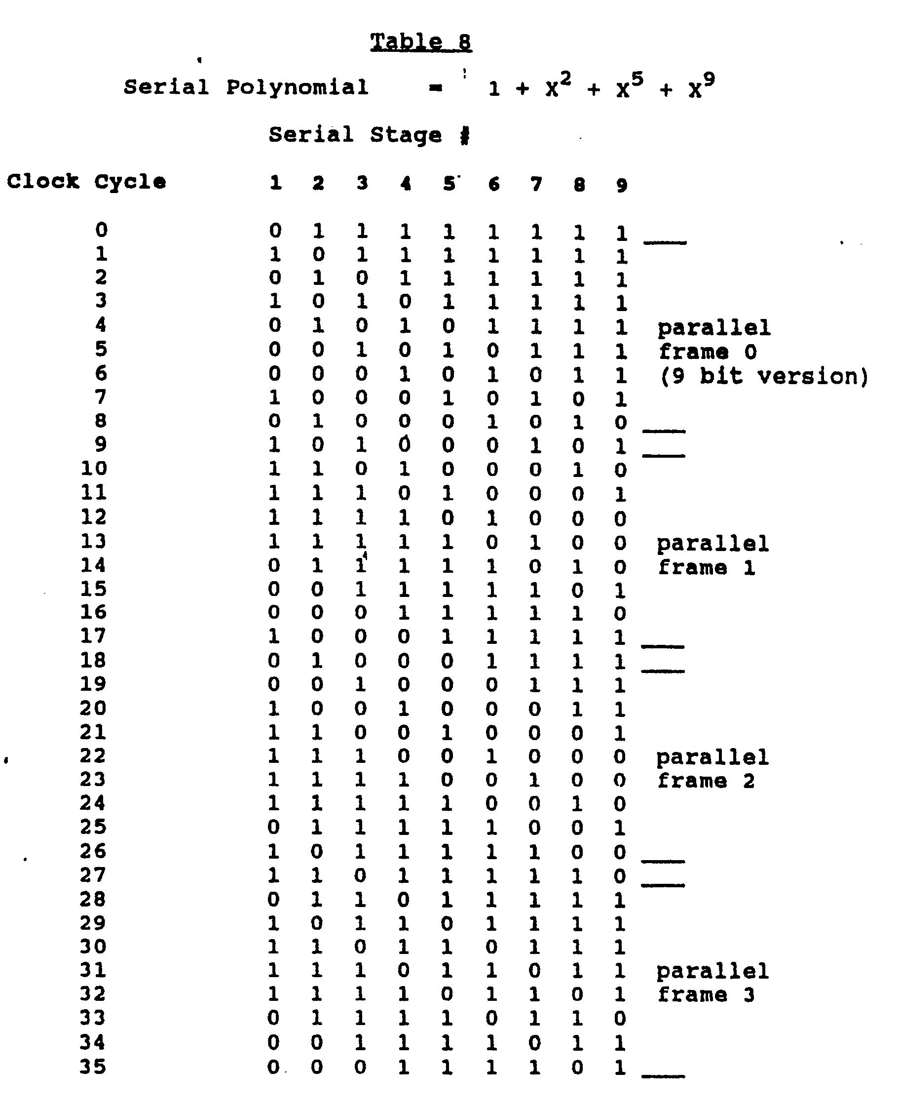 Random Math Equations Generator