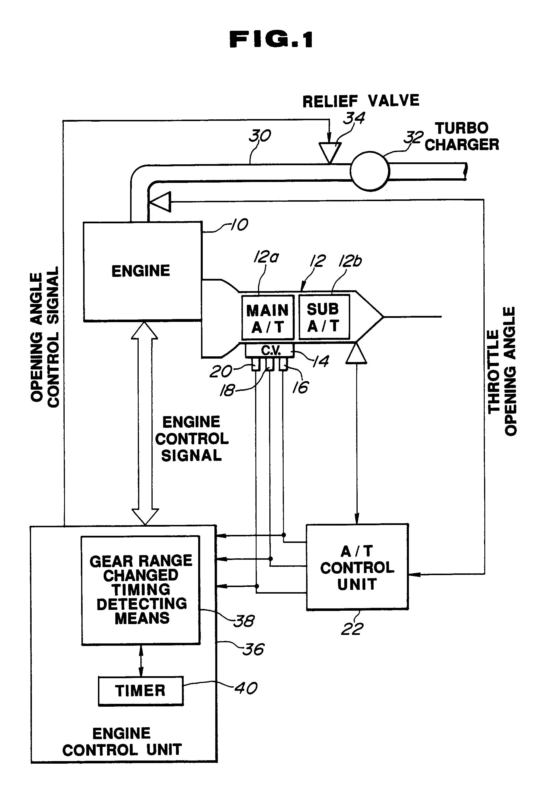 Manual Transmission Shifting Problems
