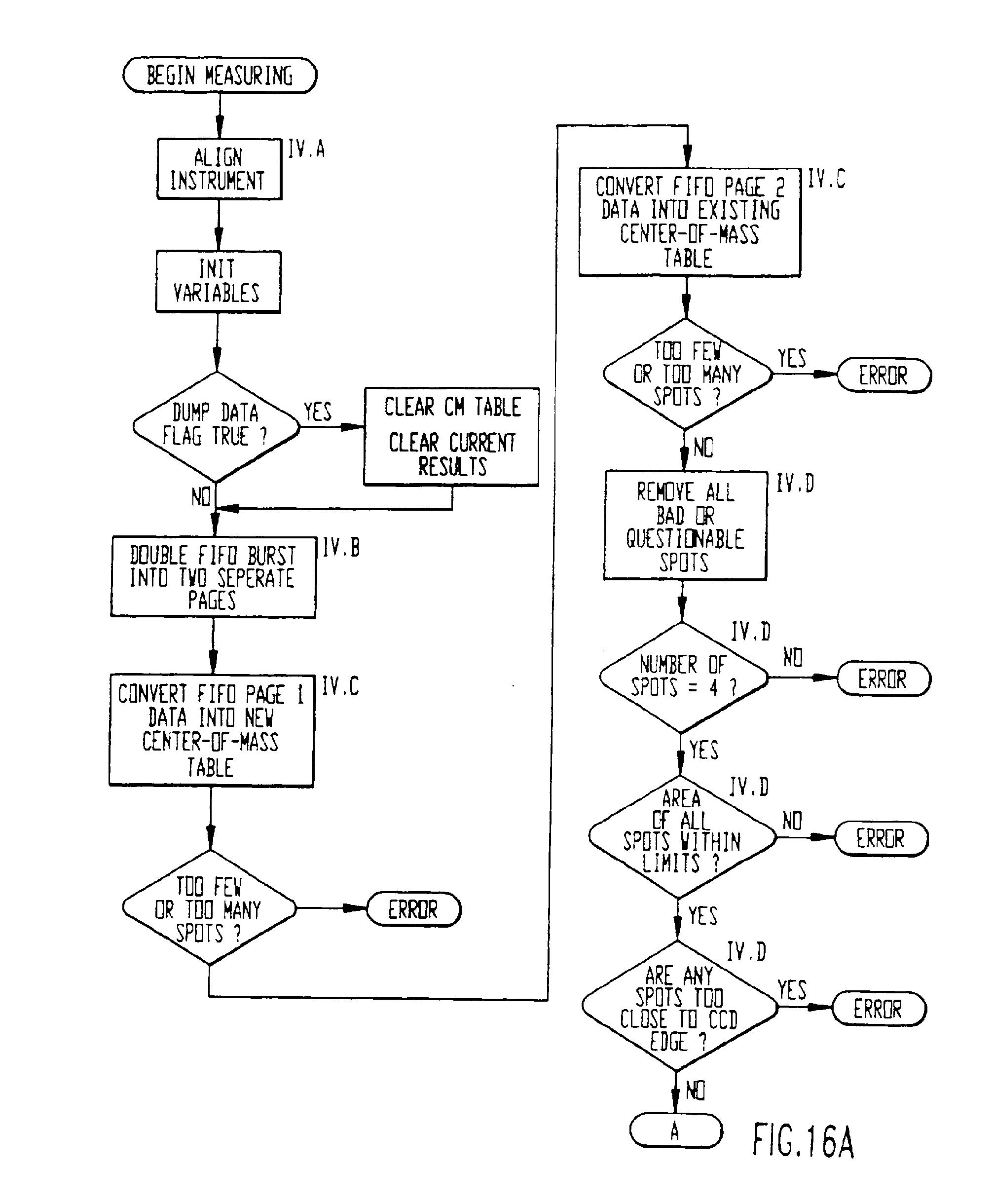 P b wiring