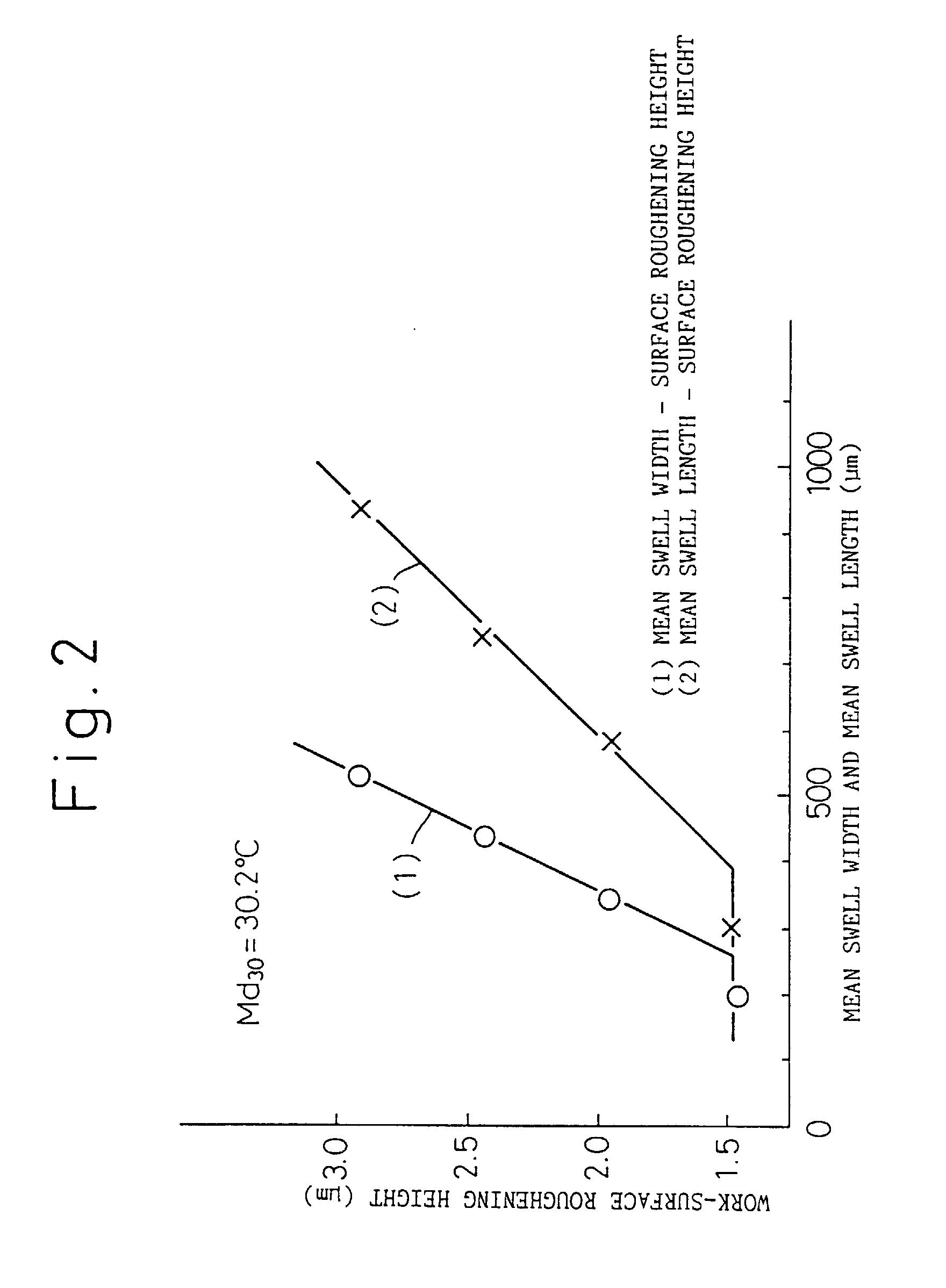 302 Stainless Steel Sheet Sizes   Wiring Diagram Database