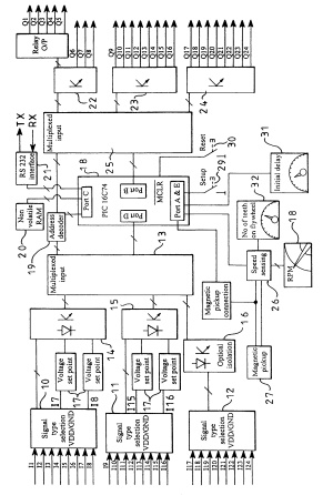 Patent EP0868929A1  Fire pump control system and method