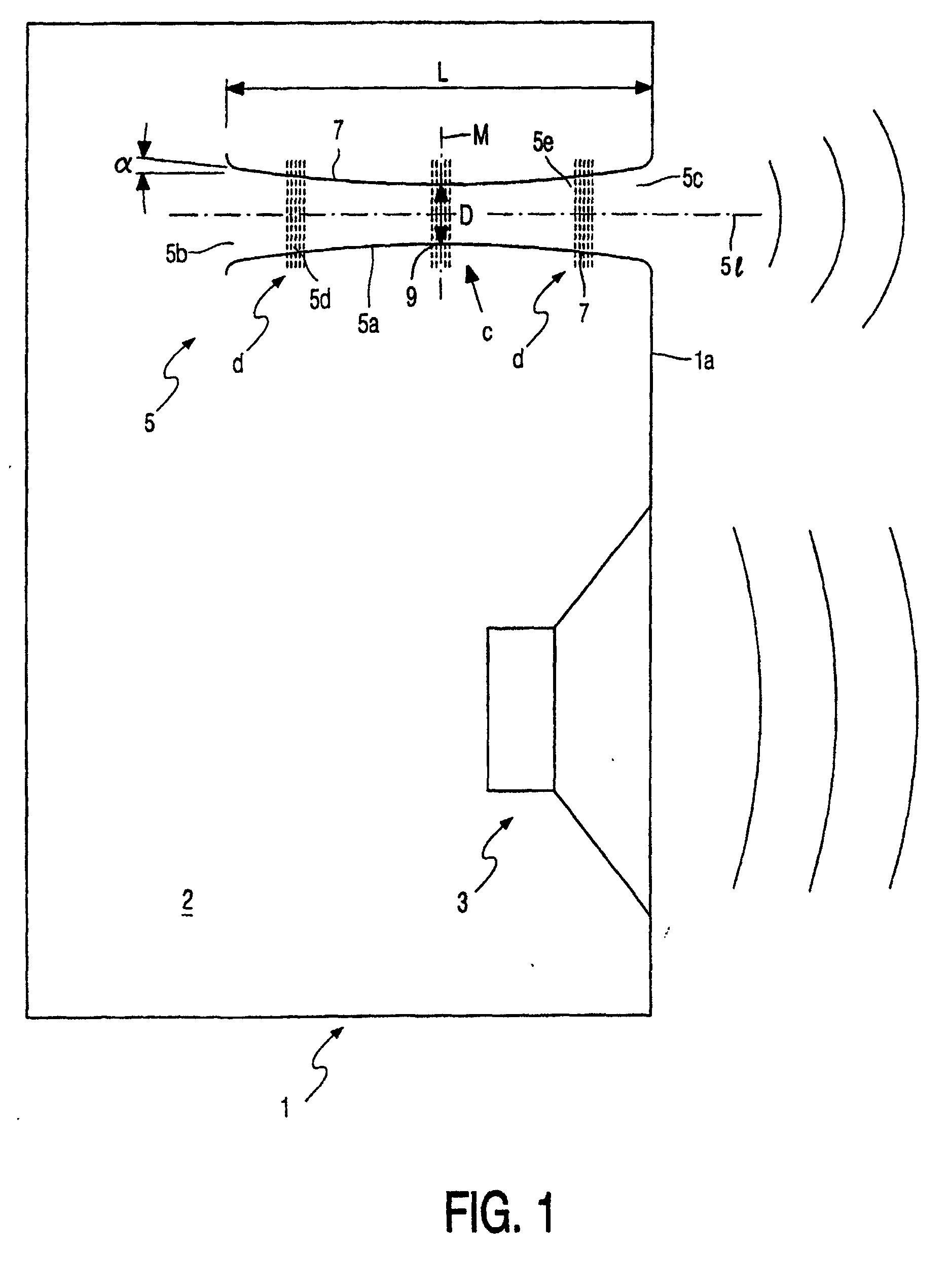 Double Bass Reflex Enclosure Loudspeaker | Wiring Diagram Database