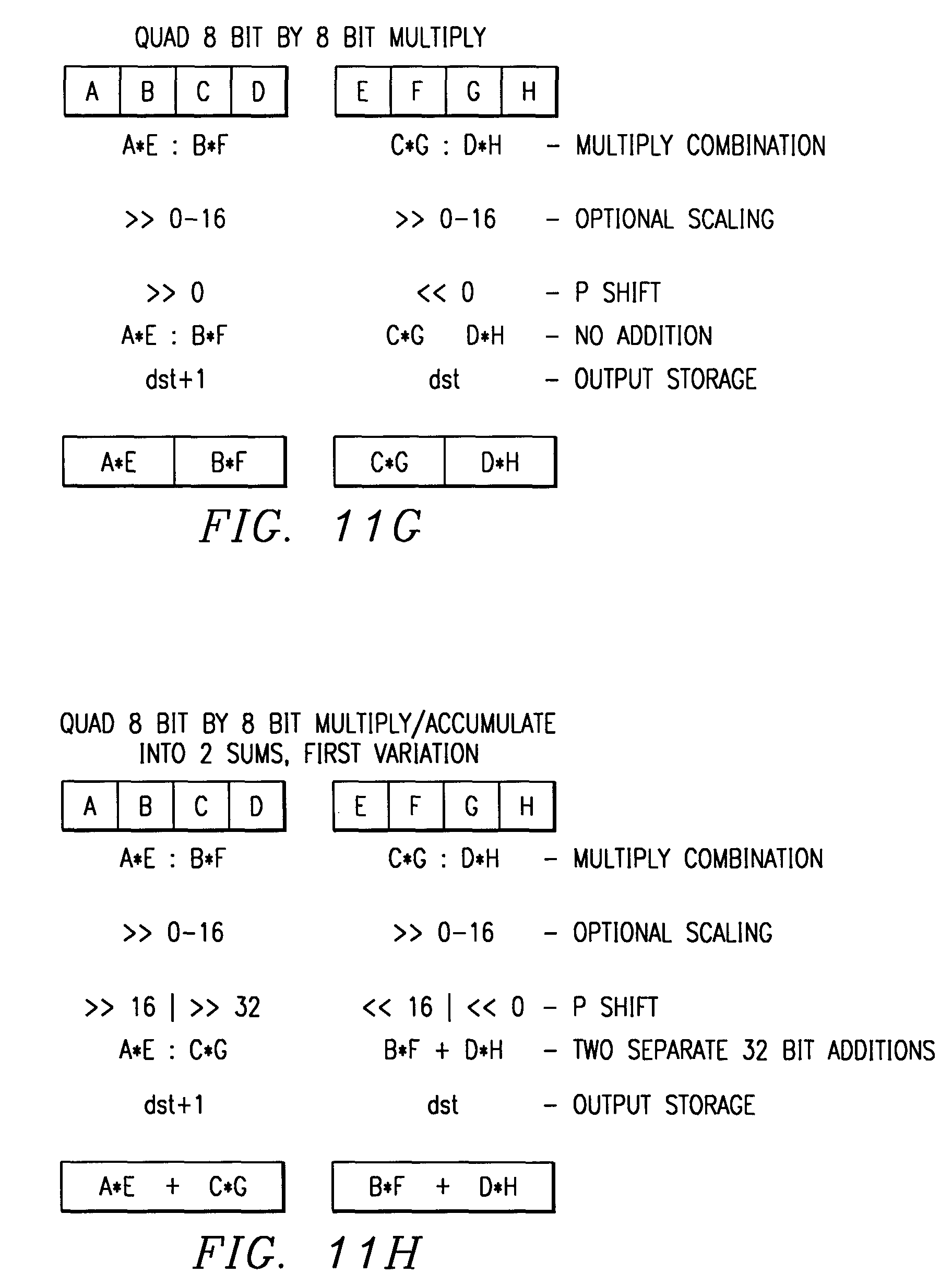 Ultiplication Chart