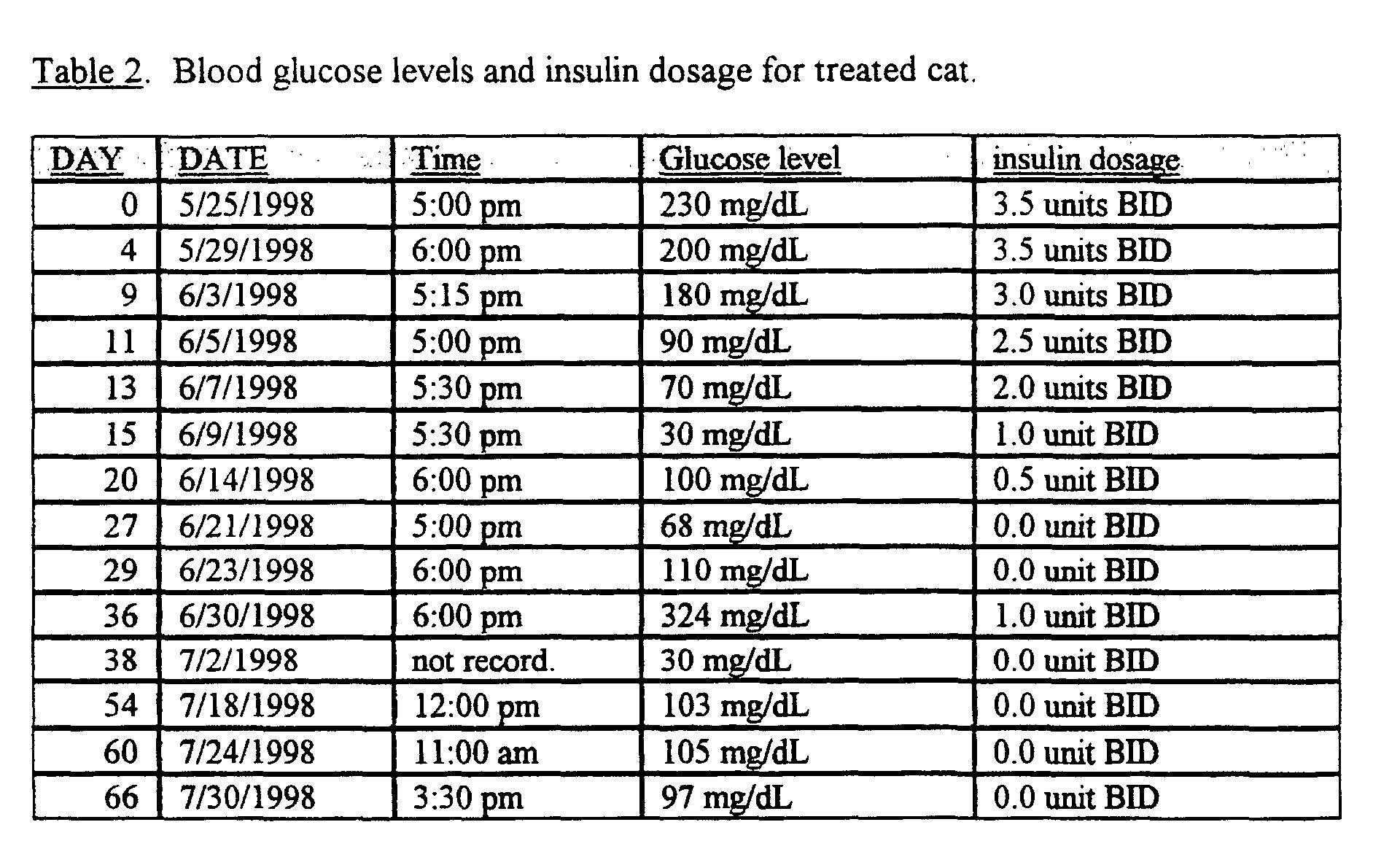 Blood Sugar Range Normal Fasting Sugar Diabetes Blood Sugar Log Chart Excel What Is Normal
