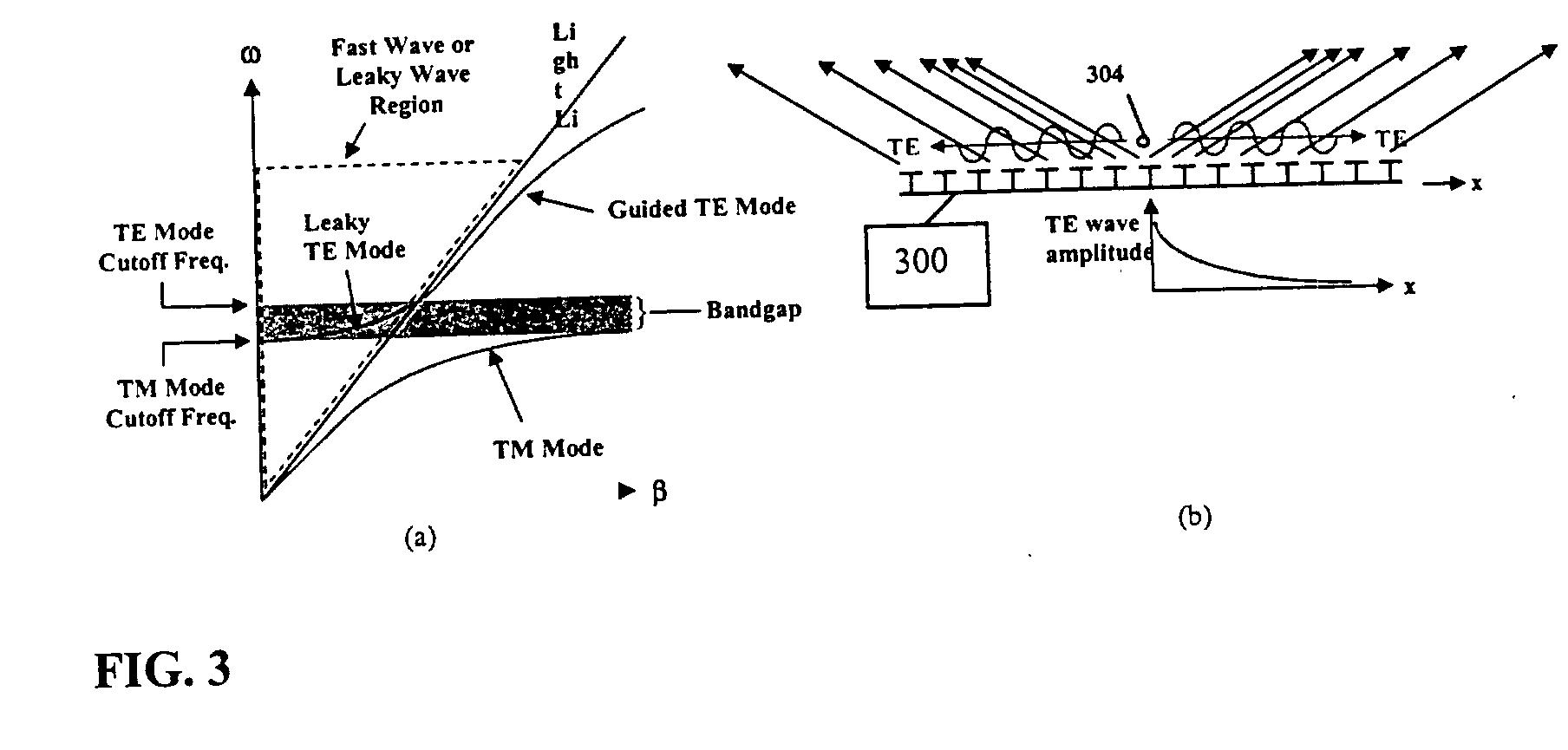 Ground Loop Antenna   Wiring Diagram Database