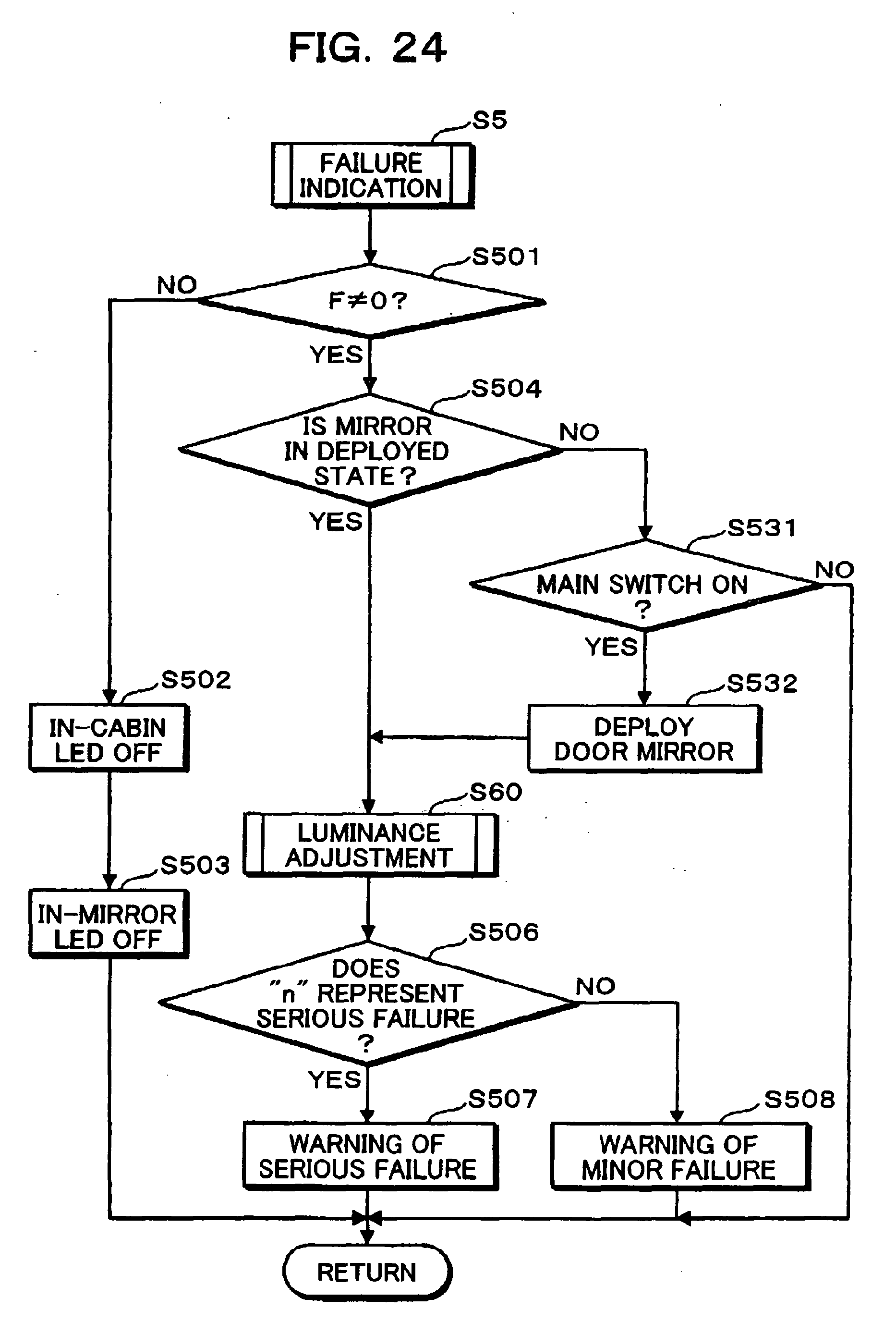Wiring diagram for a gm ls1 ls6 map sensor wiring jzgreentown