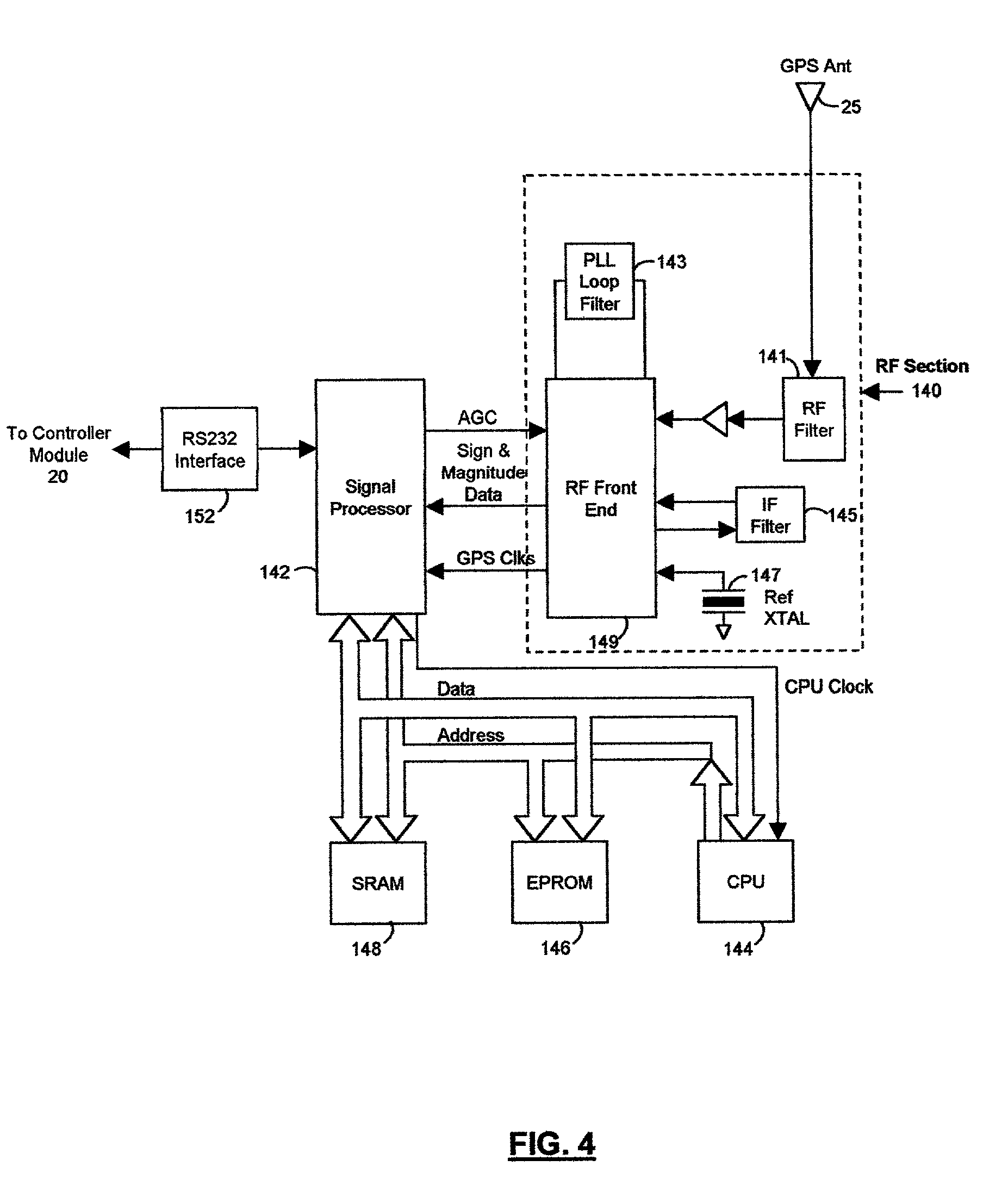 Lucas Alternator Wiring Schematic