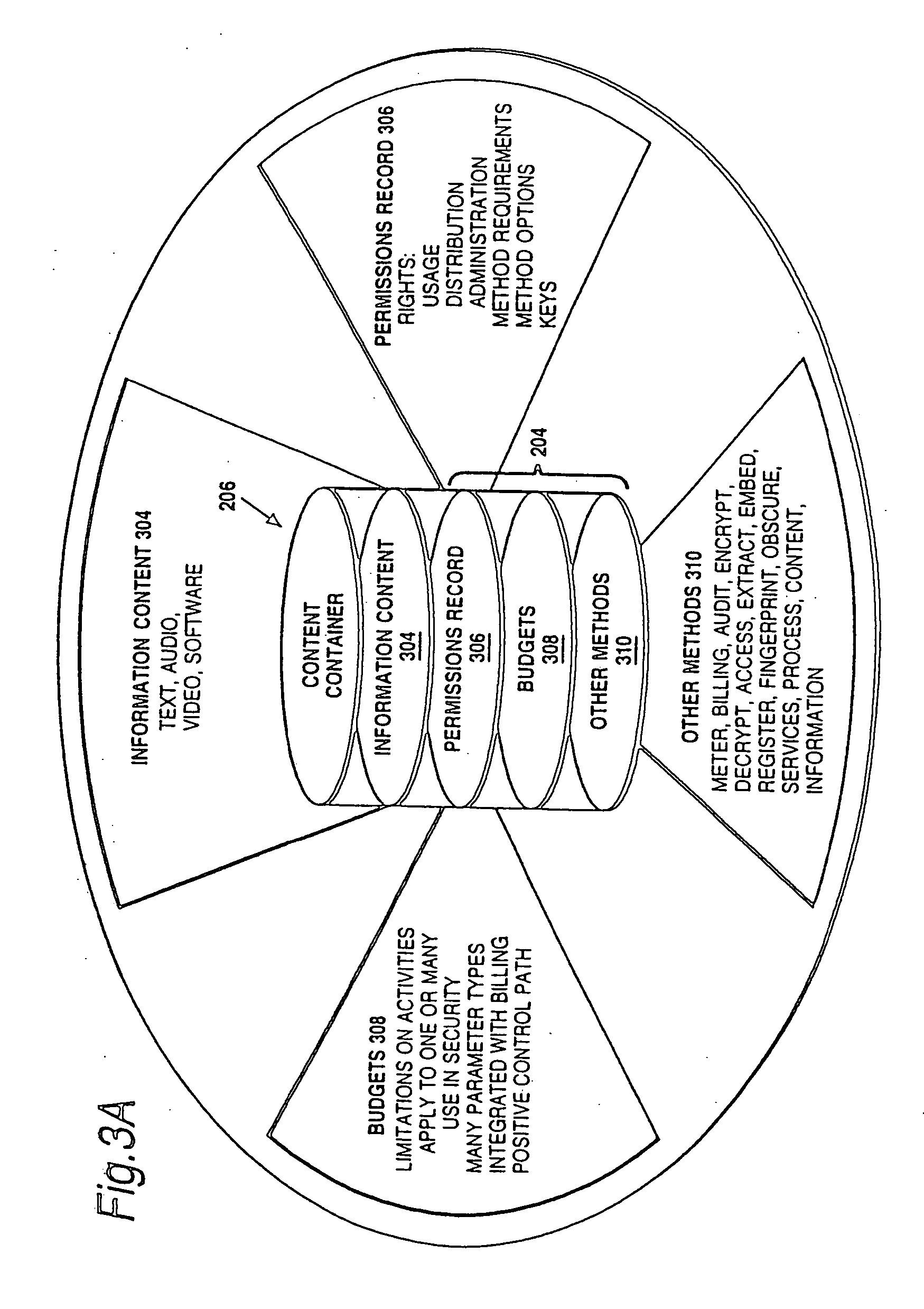 Us20060200392a1 cryptographic methods apparatus and systems for storage media electronic rights management in closed and connected appliances