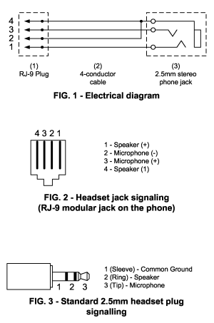 Patent US20060234771  Headset adapter for IP or digital
