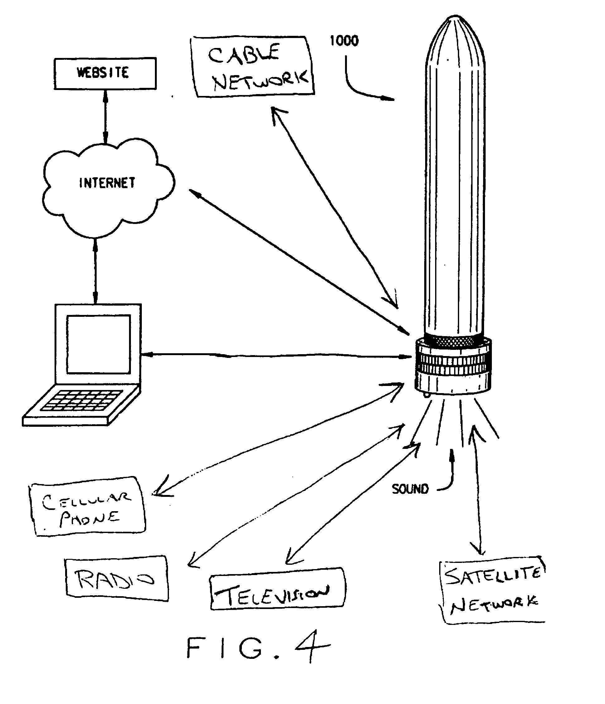 Internet Satellite Diagram