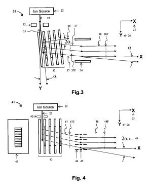 Patent US20070176090  Multireflecting Timeofflight Mass Spectrometer With Orthogonal