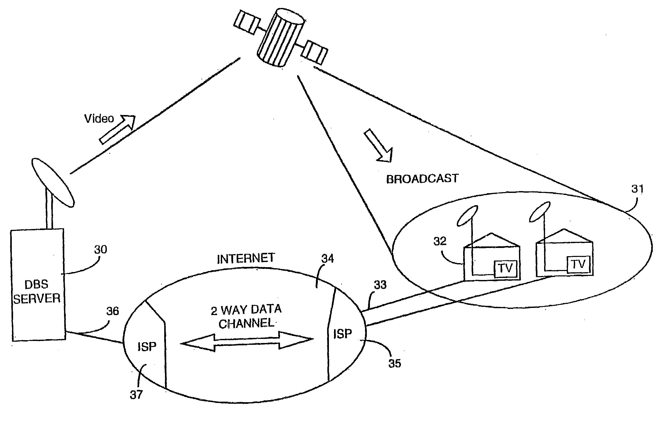 Internet Satellite Diagram