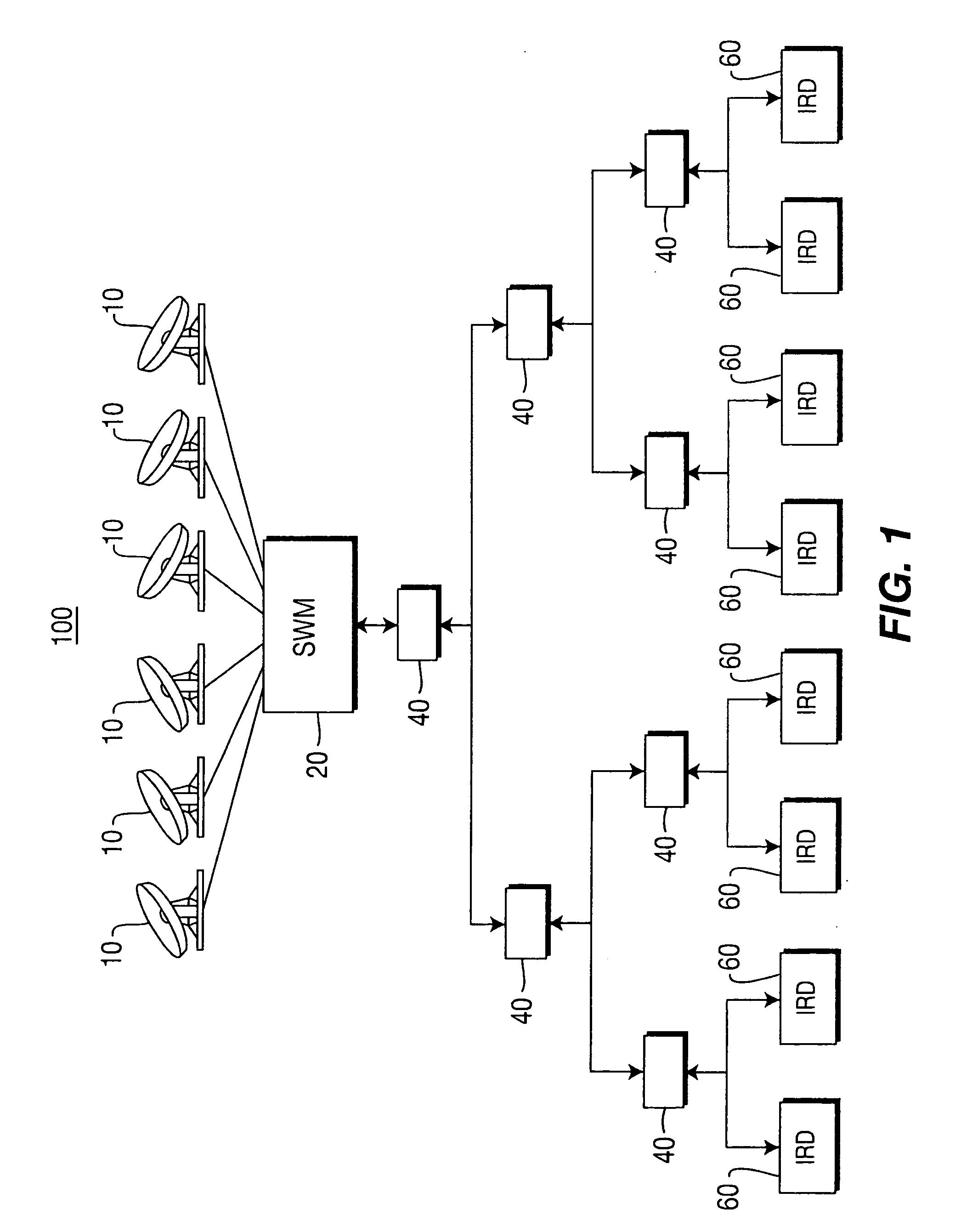 Wrg Yamaha 660 Rhino Wiring Diagram