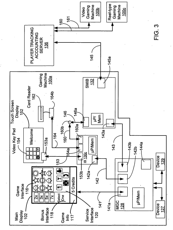 Slot Machine Wiring Diagram