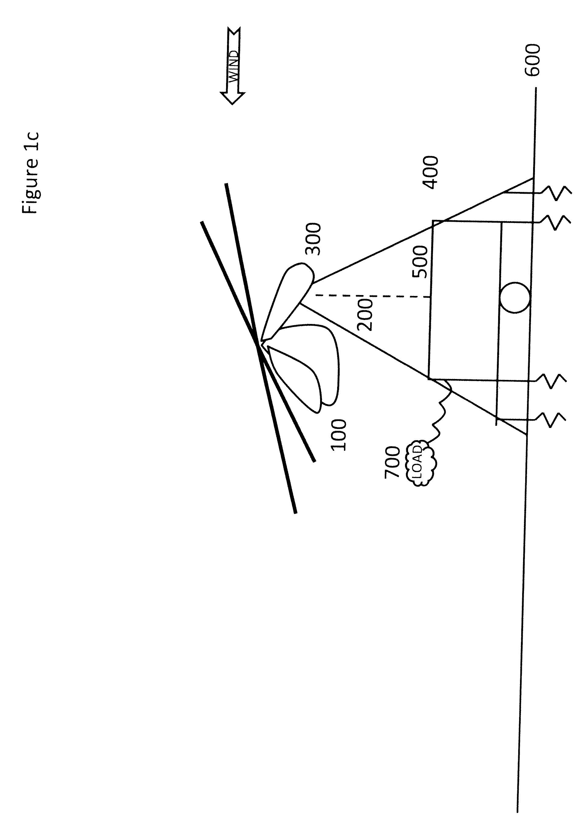 Ultralight Motor Glider On Trailers | Wiring Diagram Database
