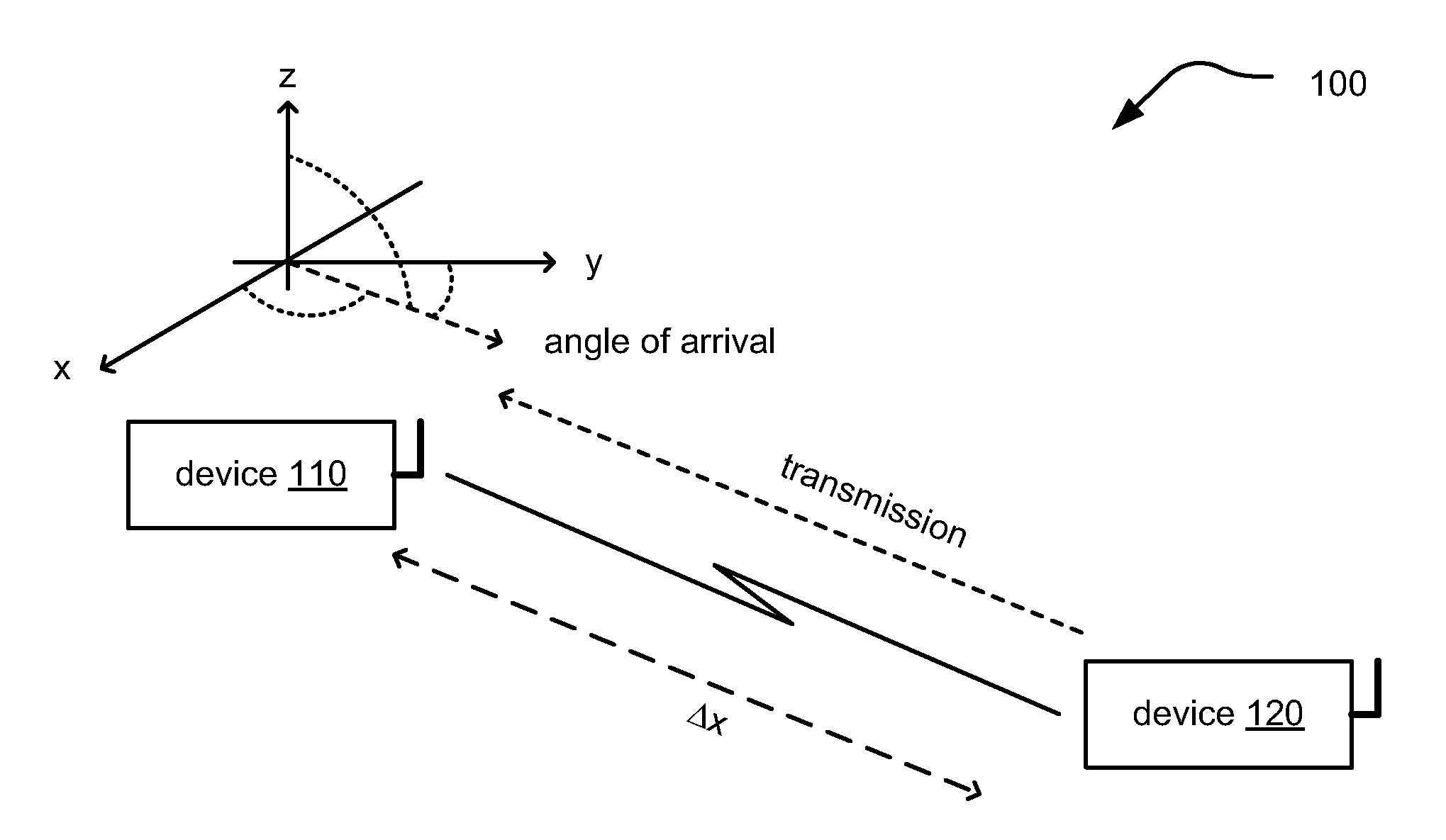 Home Built Receiving Dipole Antenna | Wiring Diagram Database