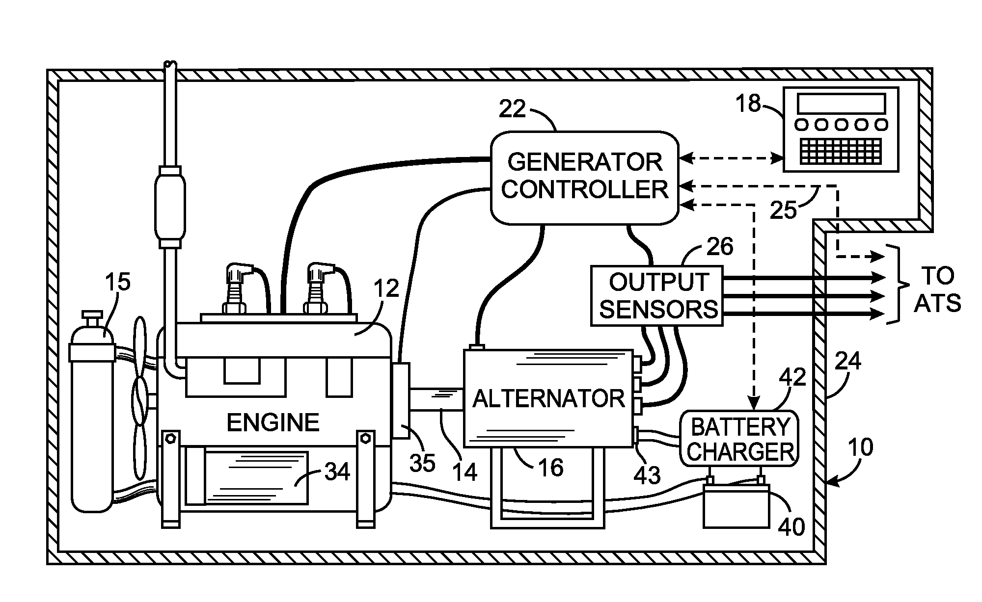 Generac Generator Remote Start Schematic