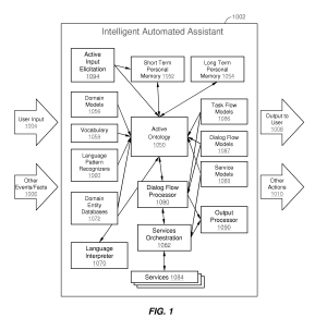 Patent US20120016678  Intelligent Automated Assistant