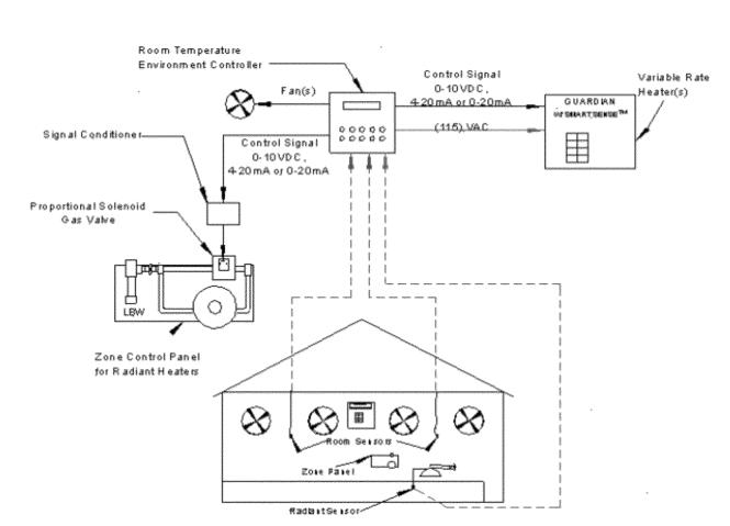 asco solenoid valve wiring diagram asco wiring diagrams solenoid valve wiring diagram symbols jodebal