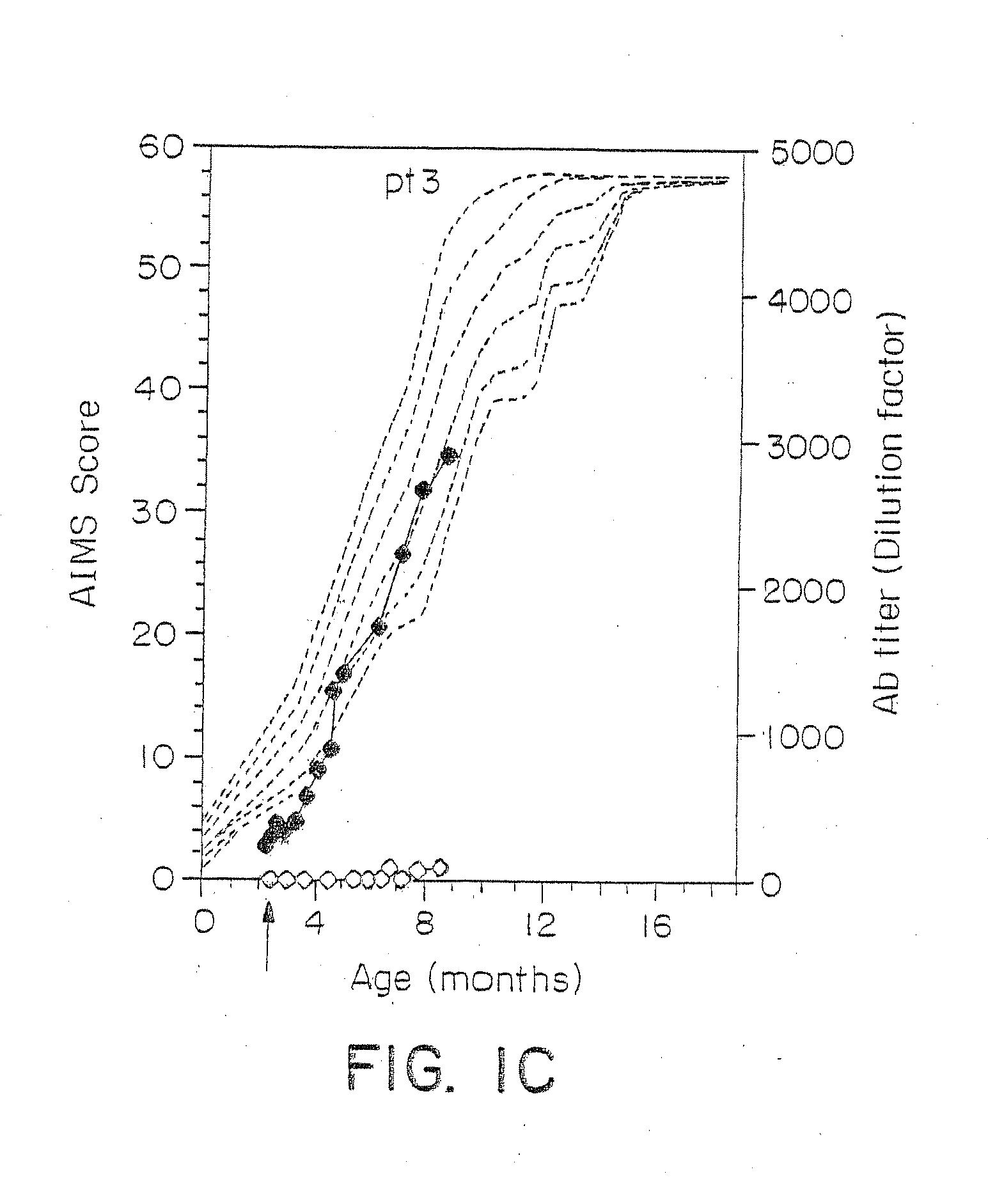 Manual Of Alberta Infant Motor Scale