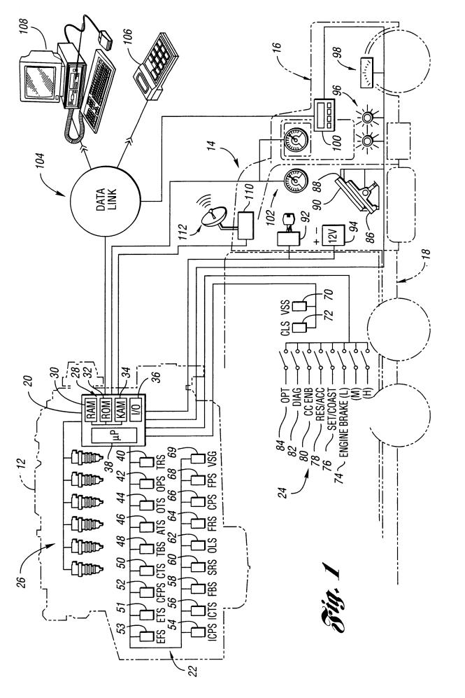 scania 124 wiring diagram wiring diagram scania 114 wiring diagram and schematic design