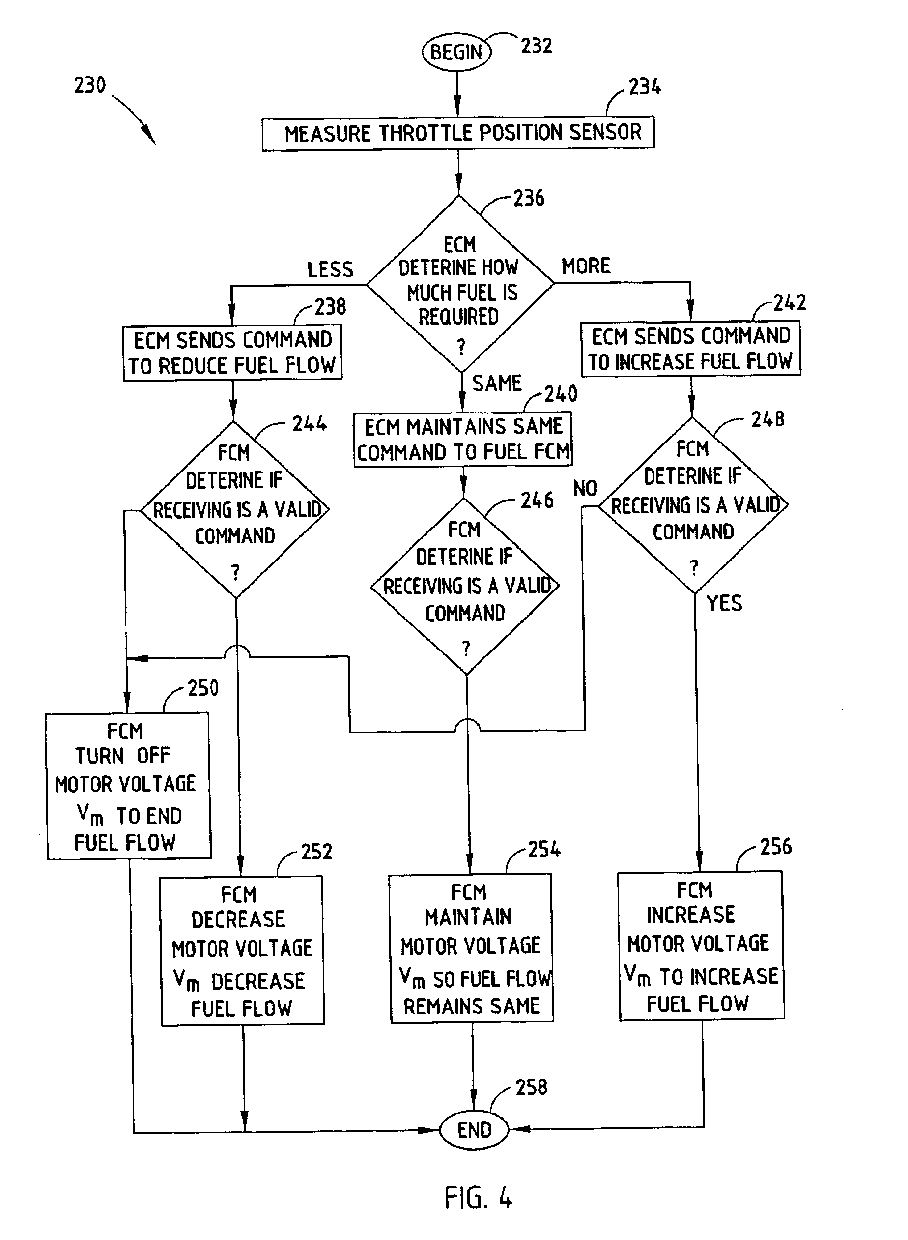 Kubota Rtv Wiring Diagram