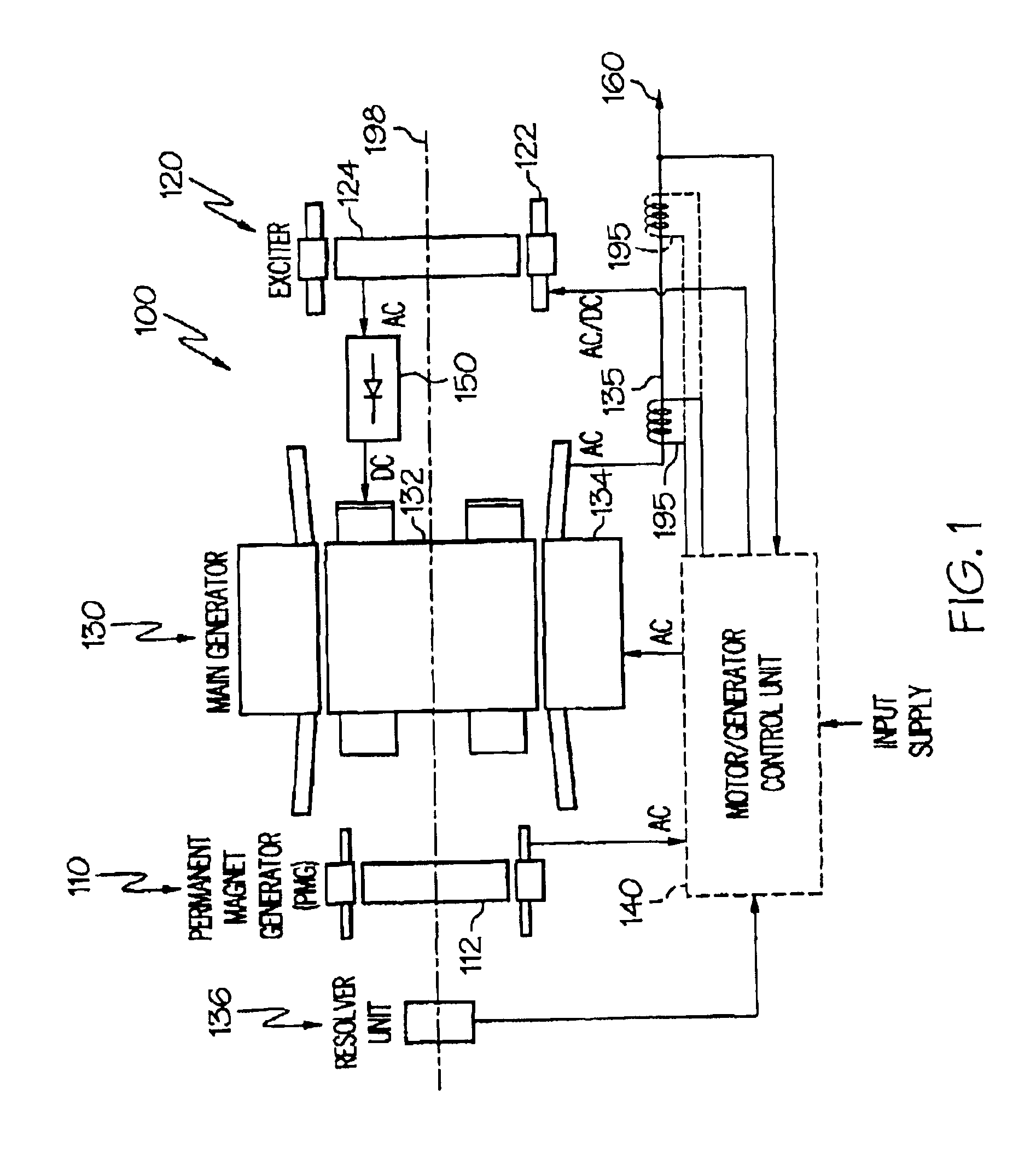 Kato Wiring Control