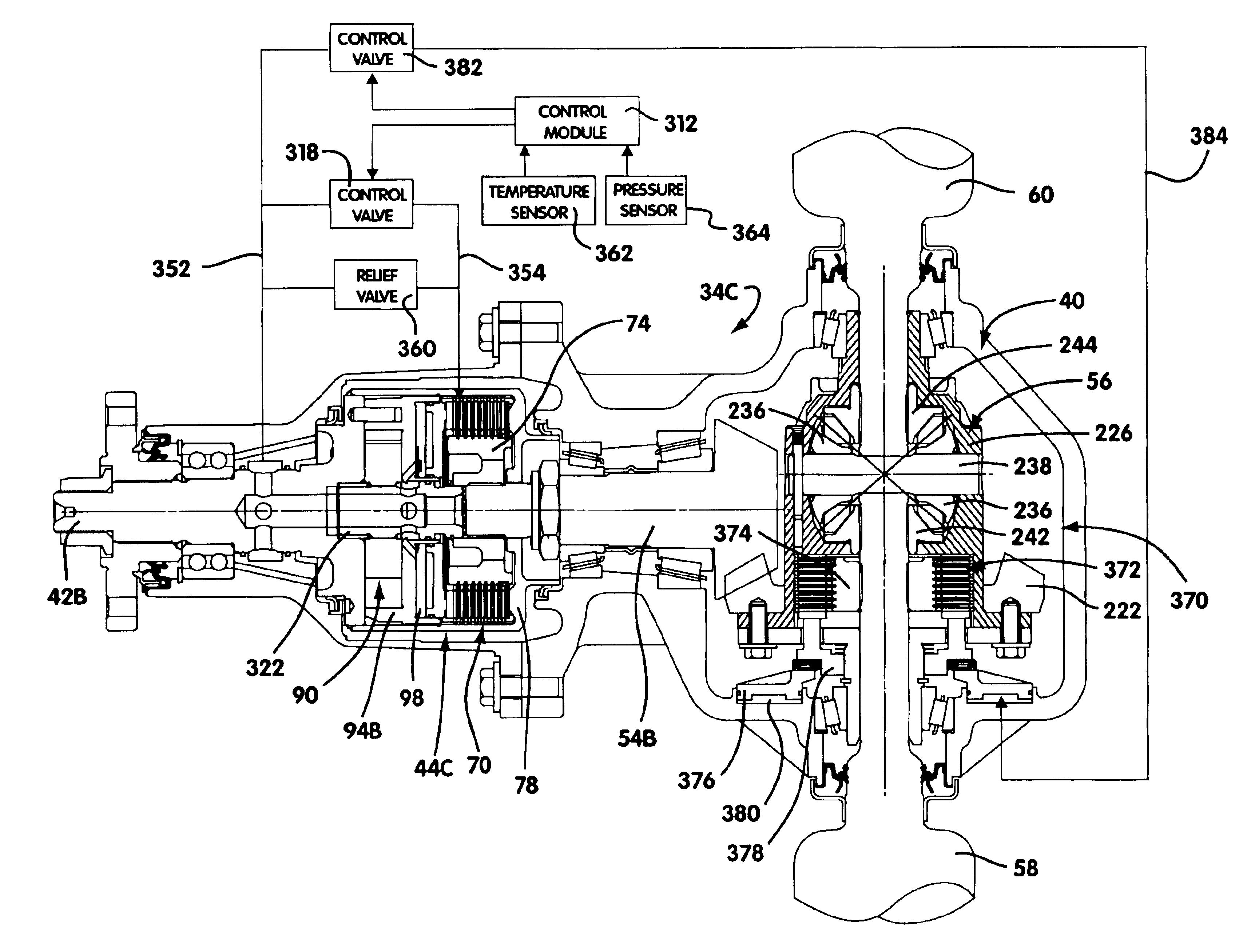 Diagram Ford Edge Ptu